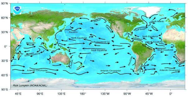 Principaux courants océaniques